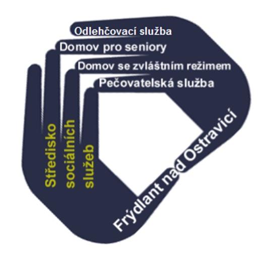 Středisko sociálních služeb